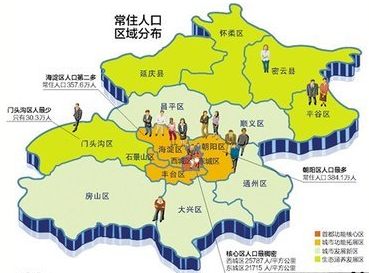北京 环路人口 分布 半数人住五环外
