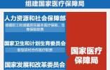 九张图读懂国务院其他机构调整