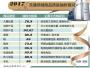 洛阳市工商局发布2017年流通领域商品质量检测公告