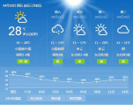 20日平顶山市局部有大雨 局部地区降温超10℃