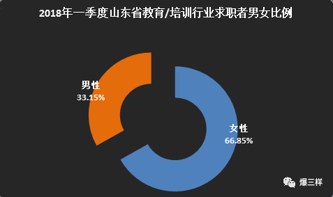 在山东当教师能挣多少钱?潍坊月薪最高超6K