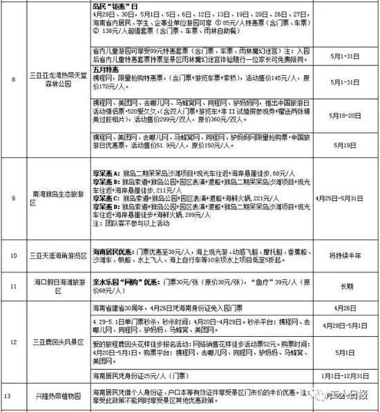 重庆时时彩走势图app:5月1日开始 一大波旅游景区优惠等你来!
