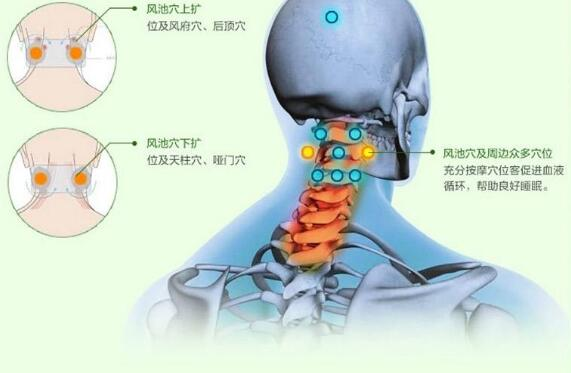 澳门新金沙娱乐平台:27岁小伙颈椎按摩后身亡,按摩怎么会要人命?