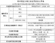 """卷入700万""""抹账""""纠纷 江南农商行遭银监处罚"""