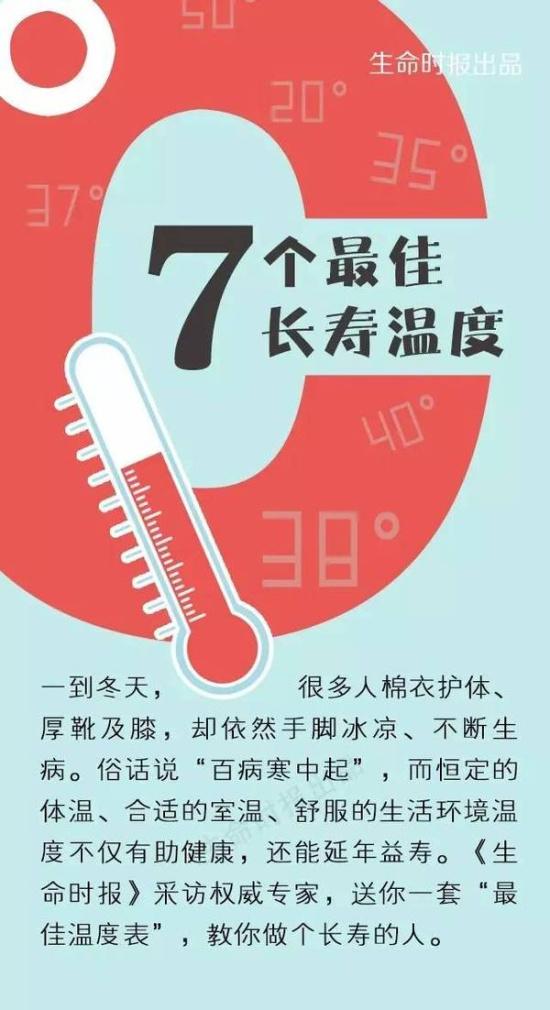 人体温度_人体最喜欢的7个温度,想长寿的人都该知道?