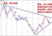 孙本伟:周初震荡后下跌,黄金继续看破1330!