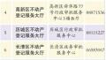 济南今起办不动产权证全面网上预约 预约攻略出