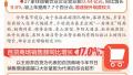 2018年洛阳春节消费市场调查报告发布 旅游拉动住宿餐饮业