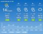 洛阳天气:今明两天多云 局部地区有阵雨