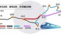 潍莱高铁平度段开工 平度到济南将仅需55分钟