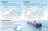 细算中美经贸账:贸易逆差有多少?双向投资谁更受益?