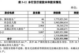 郑州银行过会背后:千万级诉讼暴增