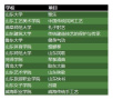 山东优秀传统文化传承基地名单公示,这十三所学校入选