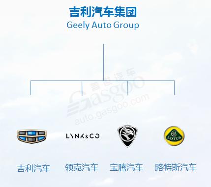吉利汽车集团品牌架构更新 新能源成独立子品牌