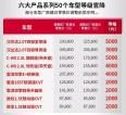 響應國家增值稅調整政策 廣汽豐田50個車型下調價格