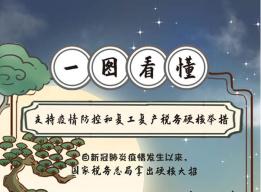 漫说税林宝典:免减退延提
