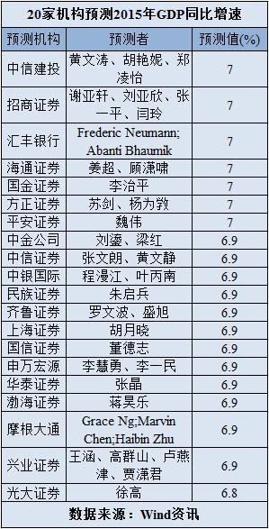 gdp素材_中国评论新闻 GDP数据 真实比黄金更重要