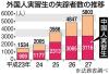 一万多名中国人在日本失踪 或非法滞留