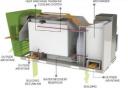新技能:空调不耗电还能发电 到底是怎么一回事?