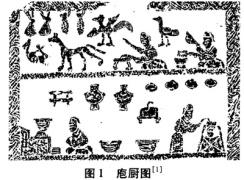 美酒配烧鸡 2000年前徐州贵族会吃