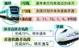 青岛轨道交通建设捷报频传 2号线将于年底通车