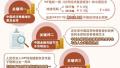 經濟觀察:從IMF與世行年會高頻詞看中國經濟影響力