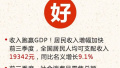 三个字,看懂中国经济秋季报!