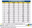 北京白领平均月薪9900元 最高薪的职业原来是这些!