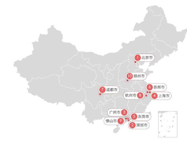 首都人口排名_河北省168个县级行政区面积排行,你知道自己的家乡故城有多大吗