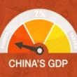 2017年中国经济成绩单