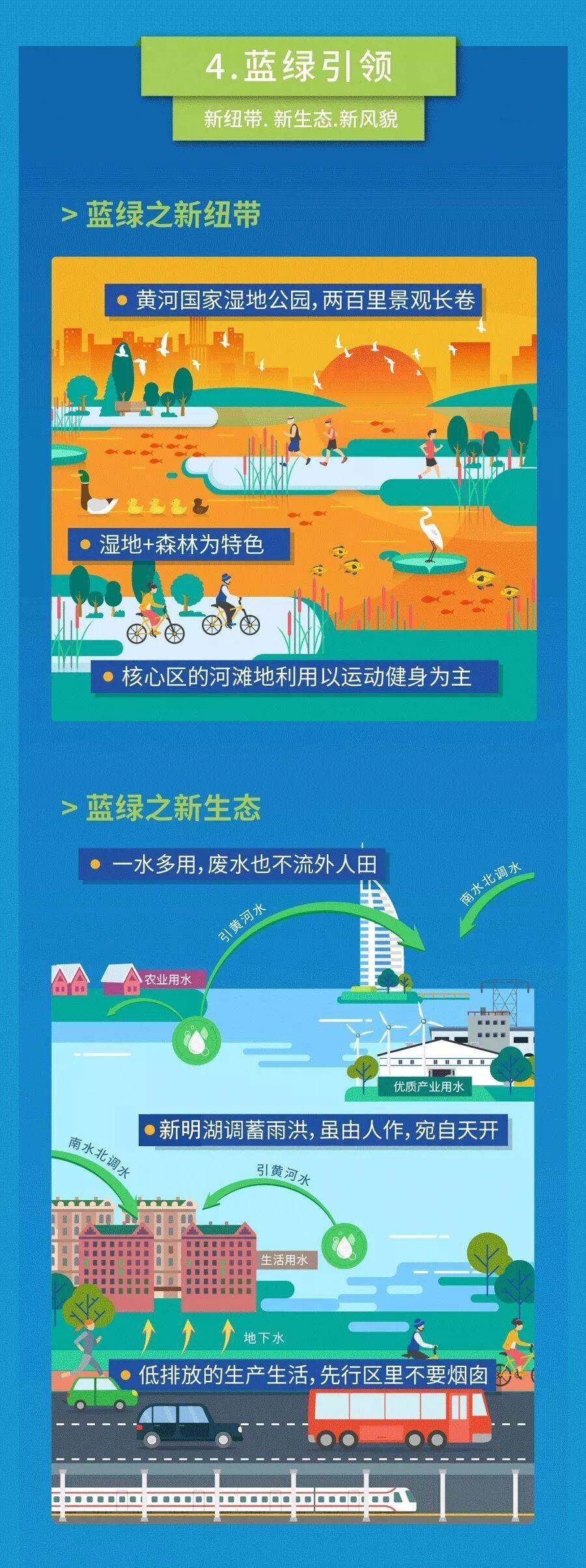 迈向黄河时代百年梦想:济南新旧动能转换先行区即将腾飞