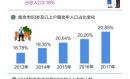 南京深度老龄化