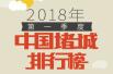中国堵城排行榜出炉:看看你所在城市排名第几!