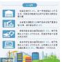 前4月山东省规模以上工业增加值同比增长5.3%