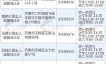 收藏!2018年济南最全便民通讯录来了