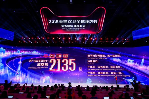 2135億元!2018天貓雙11成交額創新紀錄