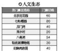 """""""遛娃神器""""升級上線 北京七大景區任選三家持票免費玩"""
