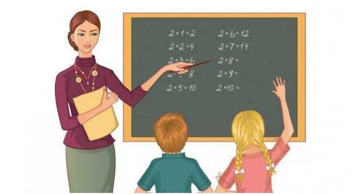 教育部印发教师职业行为十项准则
