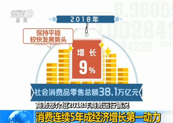 """我国稳居货贸第一大国 """"一带一路""""沿线投资156亿美元"""