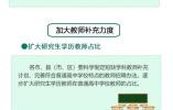 河北:多举措保障高考改革 涉及经费保障课程改革等