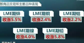 昨日夜盘沪锌涨近6% LME期铜创近三年新高