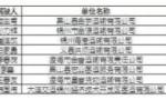"""锦州20家道路运输企业被曝光 所属23名驾驶员""""上榜"""""""