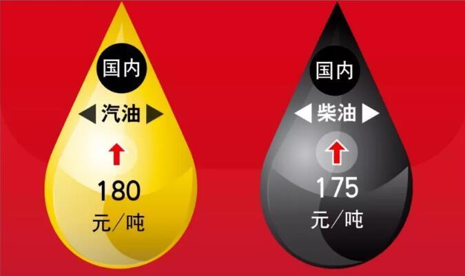 北京赛车怎么买号:昨夜今晨的大事:中共十九届二中全会18日至19日召开 油价2018年首涨