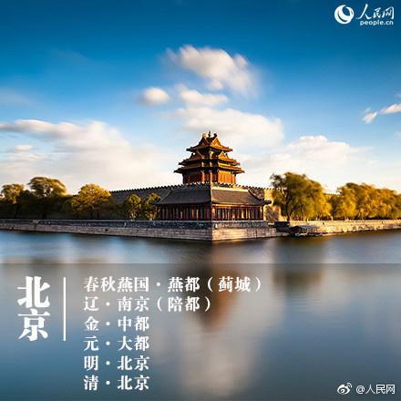 中国八大古都