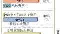 青岛:医疗卫生体制改革 让市民看病不再难