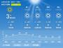 本周开封无降水 平均气温略偏高