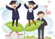 江苏教育改革