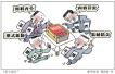 莱芜威海潍坊通报11起形式主义官僚主义典型问题