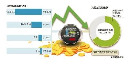 皇冠电子游戏网址:乐视网:存在被暂停上市的风险 现金流极度紧张
