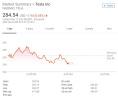 高盛:特斯拉2020年前需要超百亿美元新资本 建议做空股票